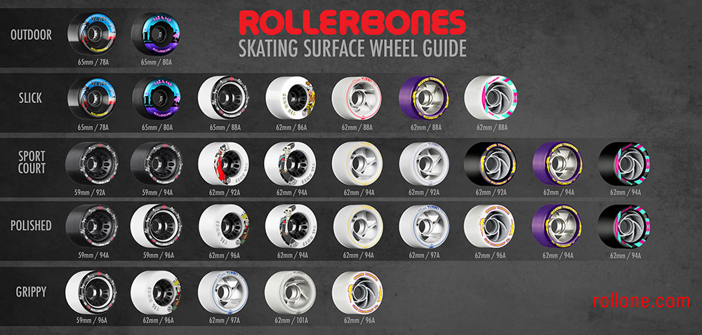 https://www.rollone.com/wheels